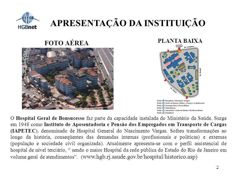 2 FOTO AÉREA PLANTA BAIXA O Hospital Geral de Bonsucesso faz parte da capacidade instalada do Ministério da Saúde.
