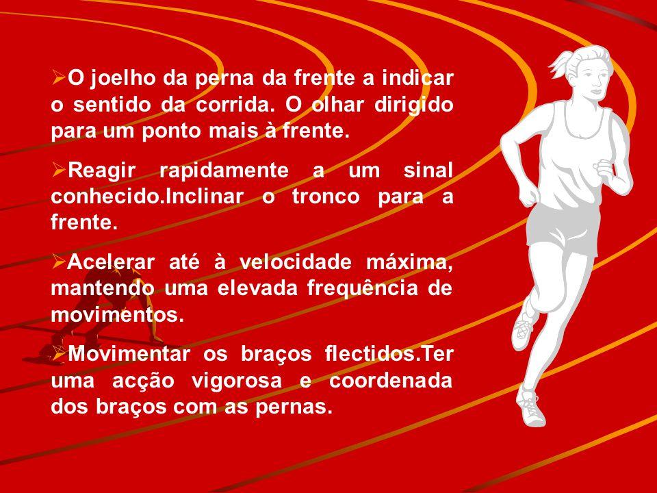  O joelho da perna da frente a indicar o sentido da corrida. O olhar dirigido para um ponto mais à frente.  Reagir rapidamente a um sinal conhecido.