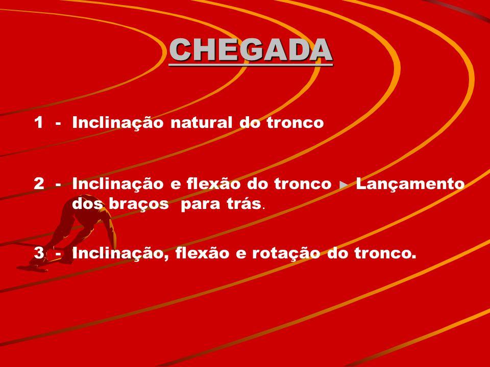 CHEGADA 1 - Inclinação natural do tronco 2 - Inclinação e flexão do tronco ► Lançamento dos braços para trás. 3 - Inclinação, flexão e rotação do tron