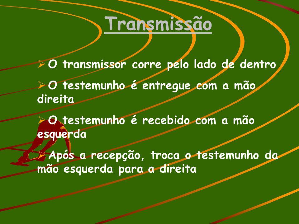 Transmissão  O transmissor corre pelo lado de dentro  O testemunho é entregue com a mão direita  O testemunho é recebido com a mão esquerda  Após