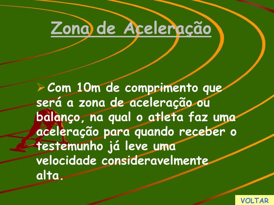 Zona de Aceleração  Com 10m de comprimento que será a zona de aceleração ou balanço, na qual o atleta faz uma aceleração para quando receber o testem