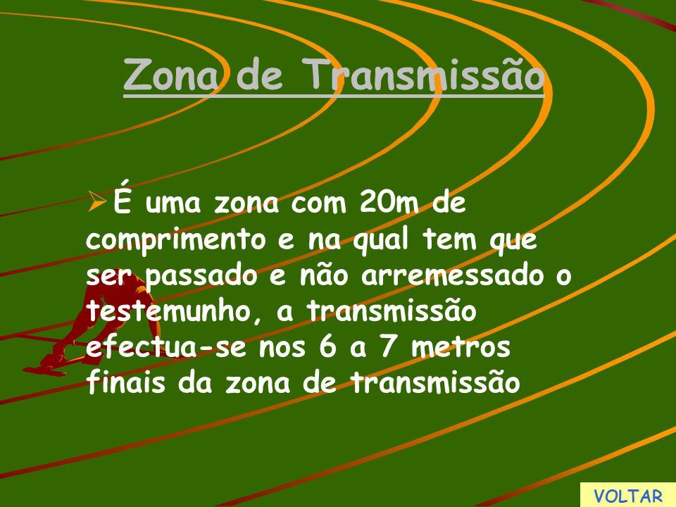 Zona de Transmissão  É uma zona com 20m de comprimento e na qual tem que ser passado e não arremessado o testemunho, a transmissão efectua-se nos 6 a