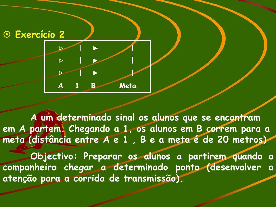  Exercício 2 ⊲ | ▶ | A 1 B Meta A um determinado sinal os alunos que se encontram em A partem. Chegando a 1, os alunos em B correm para a meta (distâ