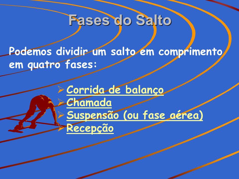 Fases do Salto Podemos dividir um salto em comprimento em quatro fases:  Corrida de balançoCorrida de balanço  ChamadaChamada  Suspensão (ou fase a