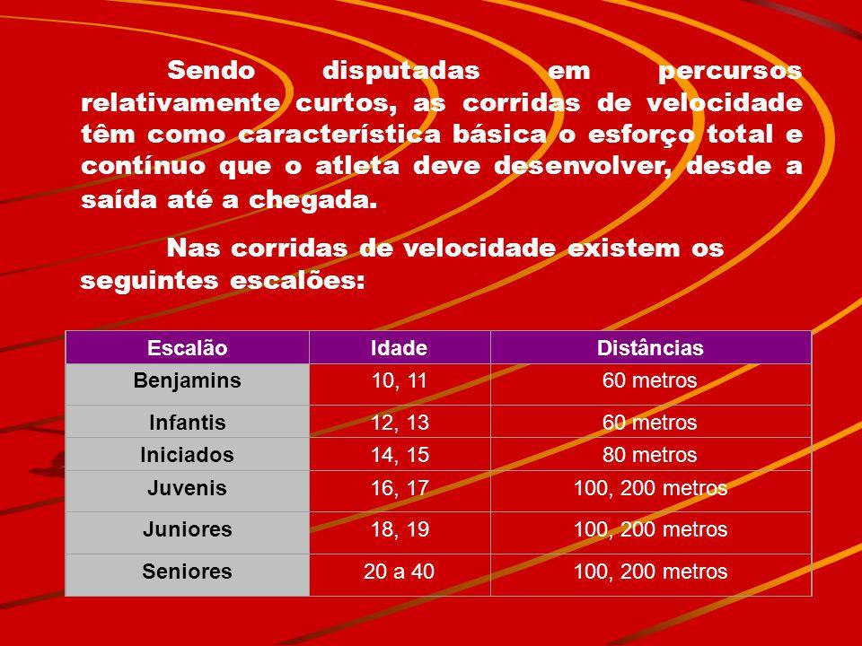 EscalãoIdadeDistâncias Benjamins10, 1160 metros Infantis12, 1360 metros Iniciados14, 1580 metros Juvenis16, 17100, 200 metros Juniores18, 19100, 200 m
