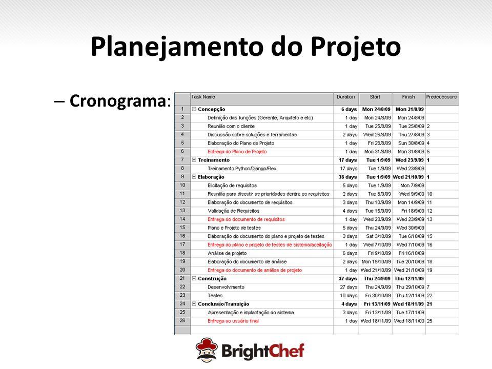 Planejamento do Projeto – Cronograma: