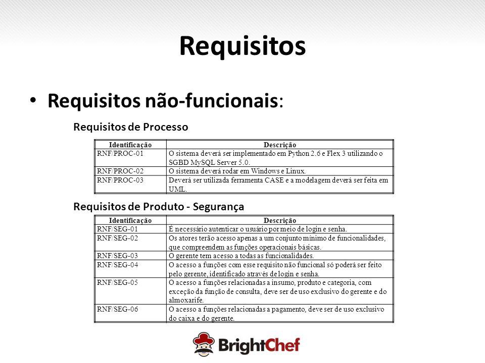 Requisitos • Requisitos funcionais: CódigoNomePrioridade RF-01Efetuar LoginEssencial RF-02Cadastrar ClienteEssencial RF-03Alterar ClienteEssencial RF-04Remover ClienteEssencial RF-05Consultar ClienteEssencial RF-06Cadastrar Pedido DeliveryEssencial RF-07Alterar Pedido DeliveryEssencial RF-08Cancelar Pedido DeliveryEssencial RF-09Consultar Pedido DeliveryEssencial RF-10Despachar Pedido DeliveryEssencial RF-11Entregar Pedido DeliveryEssencial RF-12Cadastrar Pedido Mesa/CartãoEssencial RF-13Alterar Pedido Mesa/CartãoEssencial RF-14Cancelar Pedido Mesa/CartãoEssencial RF-15Consultar Pedido Mesa/CartãoEssencial RF-16Informar Finalização do PedidoEssencial RF-17Abrir Mesa/CartãoEssencial RF-18Trocar Mesa/CartãoEssencial RF-19Juntar Mesa/CartãoEssencial RF-20Fechar Mesa/CartãoEssencial RF-21Efetuar PagamentoEssencial RF-22Cadastrar ProdutoEssencial RF-23Alterar ProdutoEssencial RF-24Remover ProdutoEssencial RF-25Consultar ProdutoEssencial RF-26Cadastrar InsumoEssencial RF-27Alterar InsumoEssencial RF-28Remover InsumoEssencial RF-29Consultar InsumoEssencial RF-30Entrada InsumoEssencial RF-31Saída InsumoEssencial RF-32Cadastrar CategoriaEssencial RF-33Remover CategoriaEssencial RF-34Cadastrar FuncionárioEssencial RF-35Alterar FuncionárioEssencial RF-36Remover FuncionárioEssencial RF-37Consultar FuncionárioEssencial RF-38Informação do plantel dos funcionáriosEssencial RF-39Calcular comissãoEssencial RF-40Gerar relatórios de funcionáriosEssencial RF-41Gerar relatórios de estoqueImportante RF-42Gerar relatórios finaceirosEssencial RF-43Gerar relatórios extrasDesejável