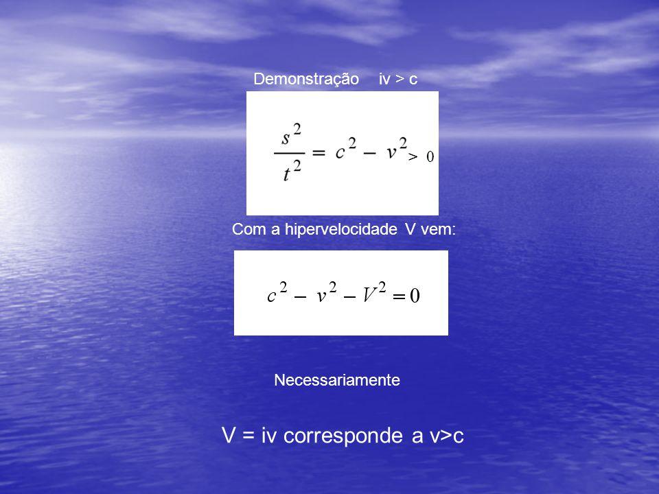 Demonstração iv > c Com a hipervelocidade V vem: Necessariamente V = iv corresponde a v>c > 0