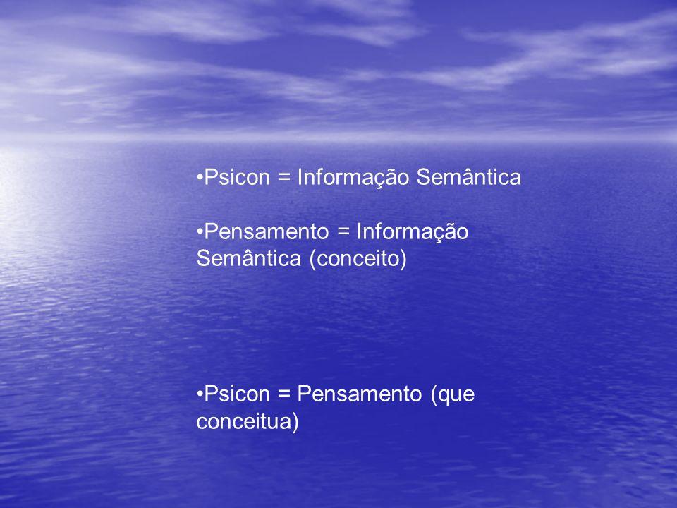 •Psicon = Informação Semântica •Pensamento = Informação Semântica (conceito) •Psicon = Pensamento (que conceitua)
