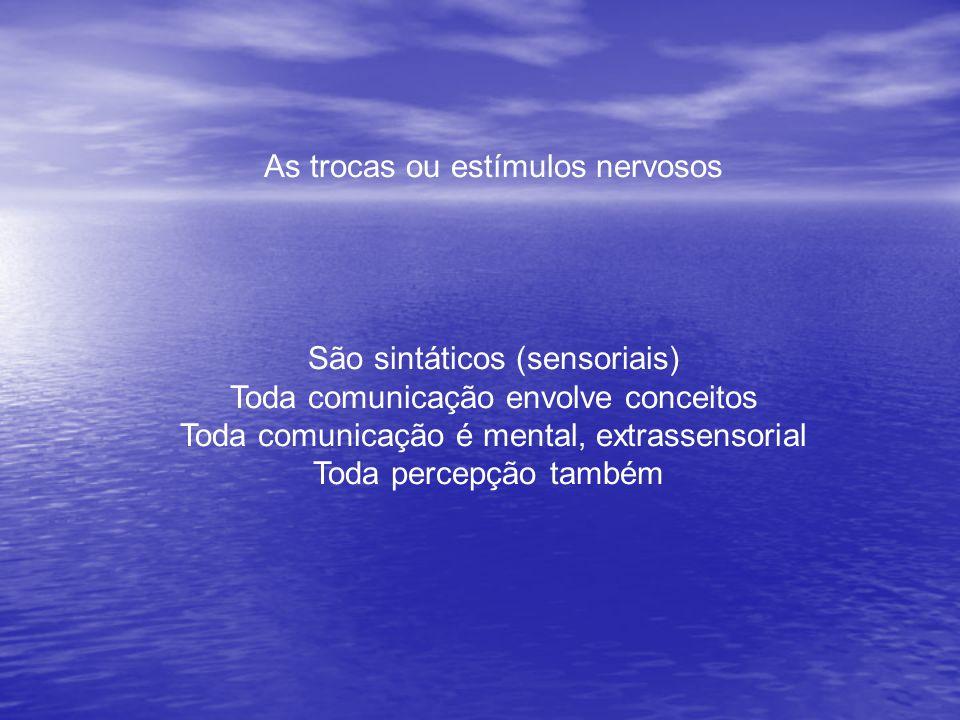 As trocas ou estímulos nervosos São sintáticos (sensoriais) Toda comunicação envolve conceitos Toda comunicação é mental, extrassensorial Toda percepç