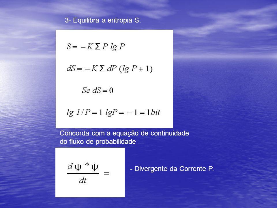 3- Equilibra a entropia S: - Divergente da Corrente P. Concorda com a equação de continuidade do fluxo de probabilidade