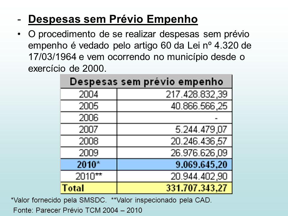 -Despesas sem Prévio Empenho •O procedimento de se realizar despesas sem prévio empenho é vedado pelo artigo 60 da Lei nº 4.320 de 17/03/1964 e vem oc