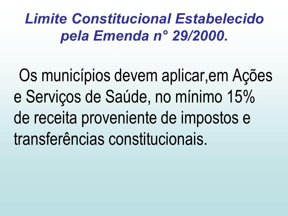 Limite Constitucional Estabelecido pela Emenda n° 29/2000. Os municípios devem aplicar,em Ações e Serviços de Saúde, no mínimo 15% de receita provenie