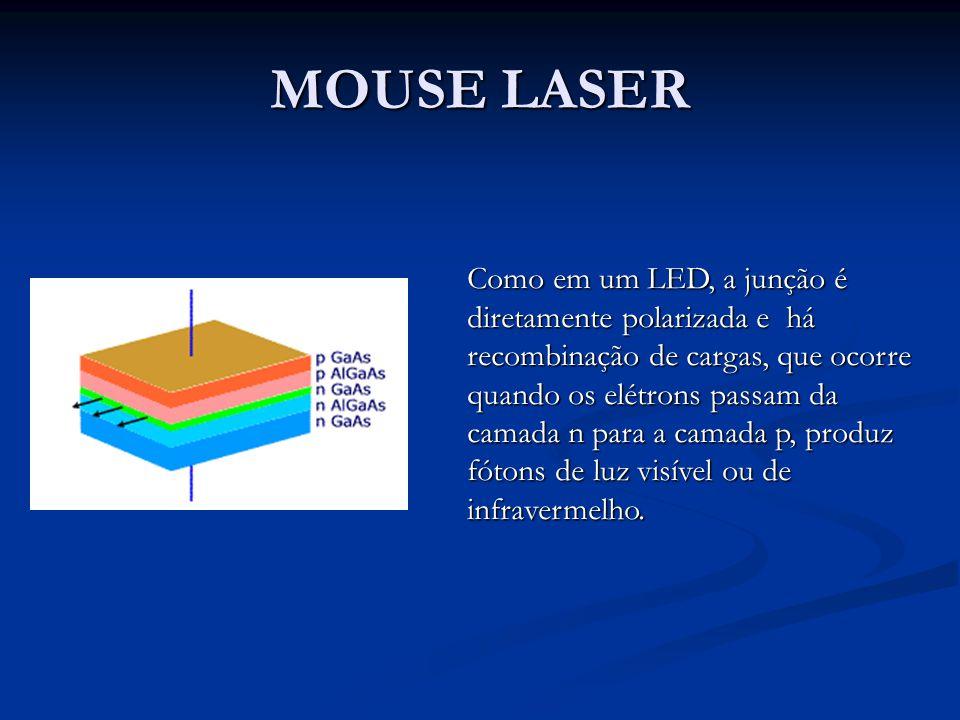 MOUSE LASER Como em um LED, a junção é diretamente polarizada e há recombinação de cargas, que ocorre quando os elétrons passam da camada n para a camada p, produz fótons de luz visível ou de infravermelho.