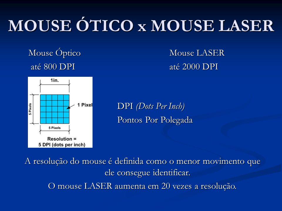 MOUSE ÓTICO x MOUSE LASER Mouse Óptico Mouse LASER até 800 DPIaté 2000 DPI até 800 DPIaté 2000 DPI DPI (Dots Per Inch) Pontos Por Polegada A resolução do mouse é definida como o menor movimento que ele consegue identificar.