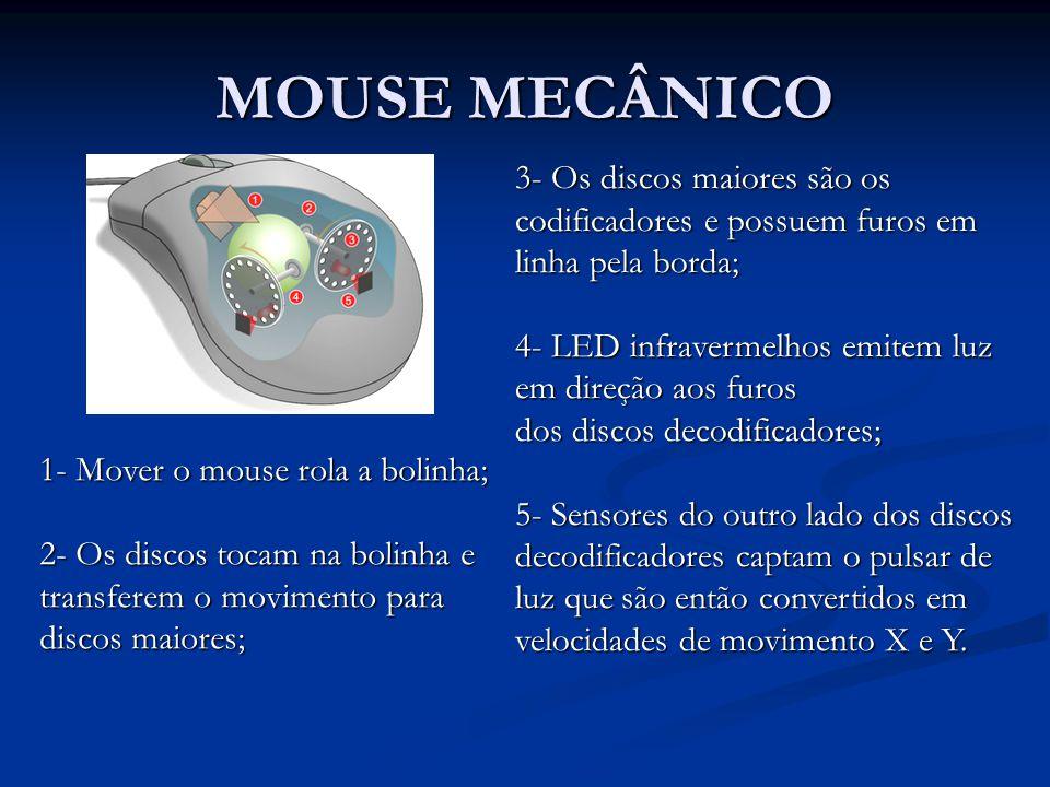 MOUSE MECÂNICO 3- Os discos maiores são os codificadores e possuem furos em linha pela borda; 4- LED infravermelhos emitem luz em direção aos furos do