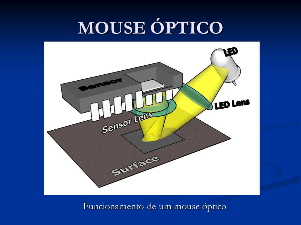 MOUSE ÓPTICO Funcionamento de um mouse óptico