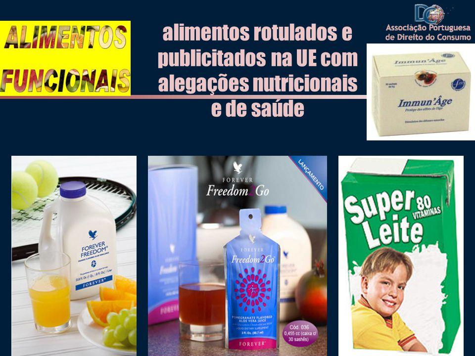alimentos rotulados e publicitados na UE com alegações nutricionais e de saúde