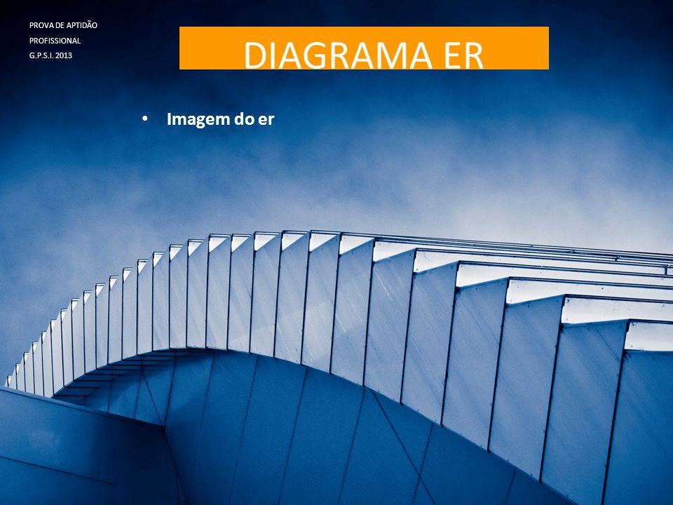 DIAGRAMA ER • Imagem do er PROVA DE APTIDÃO PROFISSIONAL G.P.S.I. 2013
