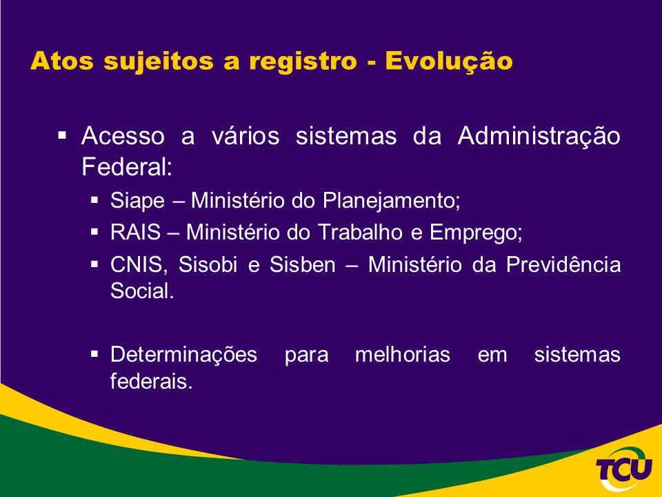 Atos sujeitos a registro - Evolução  Acesso a vários sistemas da Administração Federal:  Siape – Ministério do Planejamento;  RAIS – Ministério do