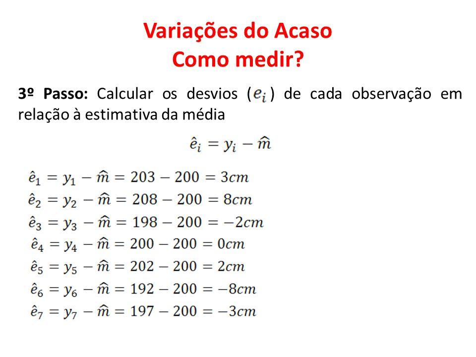 Variações do Acaso Como medir? 3º Passo: Calcular os desvios ( ) de cada observação em relação à estimativa da média