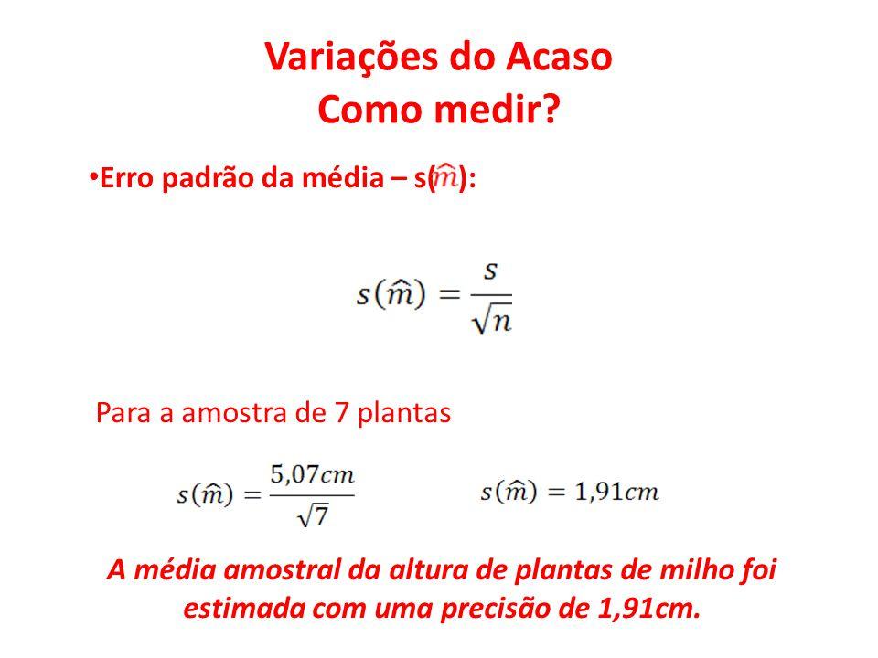 Variações do Acaso Como medir? • Erro padrão da média – s( ): Para a amostra de 7 plantas A média amostral da altura de plantas de milho foi estimada