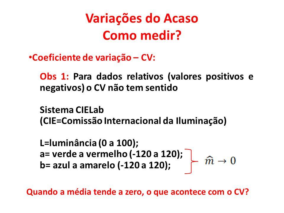 Variações do Acaso Como medir? • Coeficiente de variação – CV: Obs 1: Para dados relativos (valores positivos e negativos) o CV não tem sentido Sistem