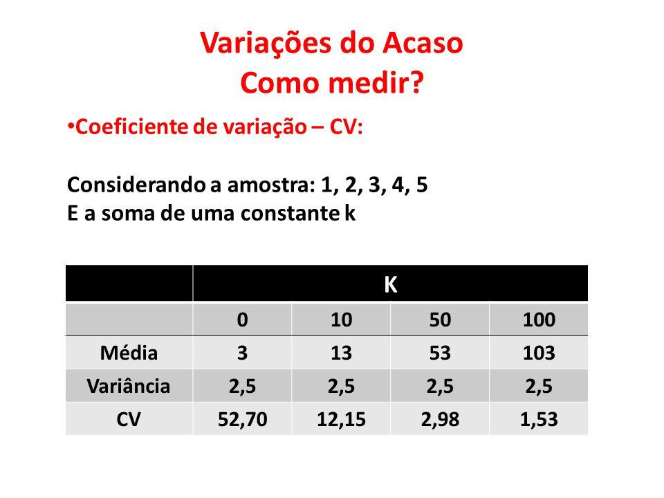 Variações do Acaso Como medir? • Coeficiente de variação – CV: Considerando a amostra: 1, 2, 3, 4, 5 E a soma de uma constante k K 01050100 Média31353