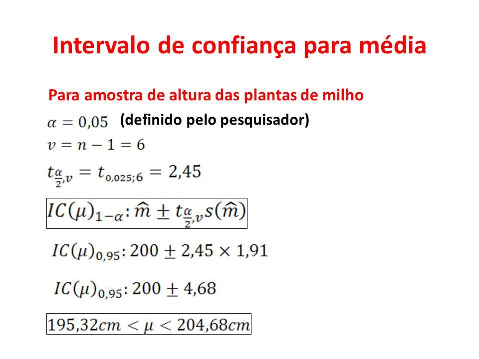 Intervalo de confiança para média Para amostra de altura das plantas de milho (definido pelo pesquisador)