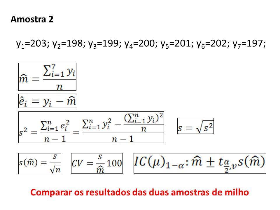 Amostra 2 y 1 =203; y 2 =198; y 3 =199; y 4 =200; y 5 =201; y 6 =202; y 7 =197; Comparar os resultados das duas amostras de milho