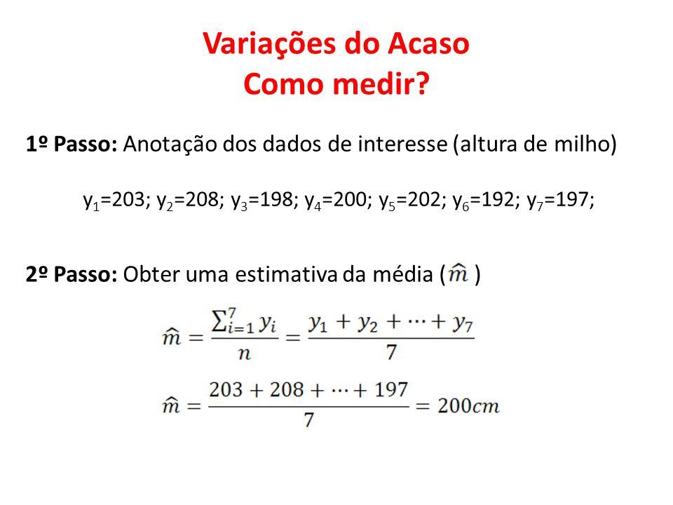 Variações do Acaso Como medir? 1º Passo: Anotação dos dados de interesse (altura de milho) y 1 =203; y 2 =208; y 3 =198; y 4 =200; y 5 =202; y 6 =192;