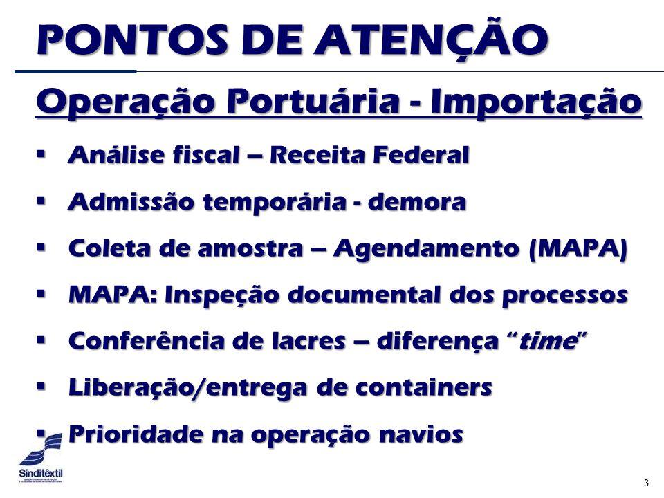 3 PONTOS DE ATENÇÃO  Análise fiscal – Receita Federal  Admissão temporária - demora  Coleta de amostra – Agendamento (MAPA)  MAPA: Inspeção docume