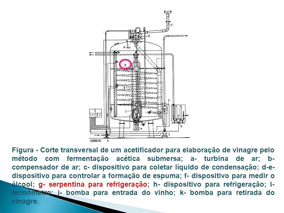 Figura - Corte transversal de um acetificador para elaboração de vinagre pelo método com fermentação acética submersa; a- turbina de ar; b- compensado