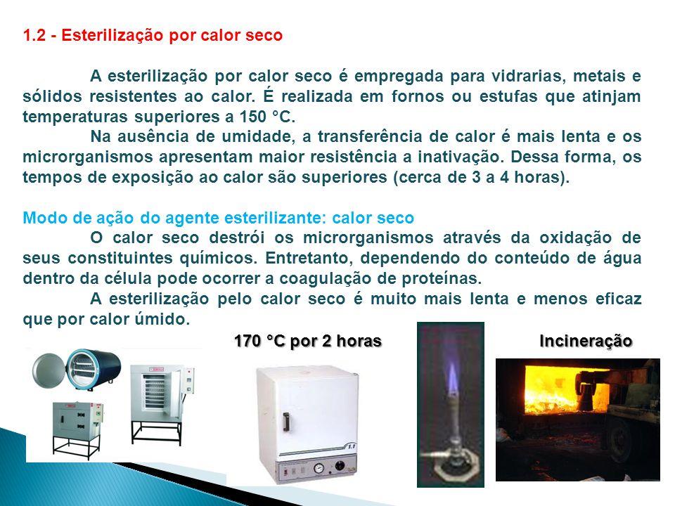 1.2 - Esterilização por calor seco A esterilização por calor seco é empregada para vidrarias, metais e sólidos resistentes ao calor. É realizada em fo