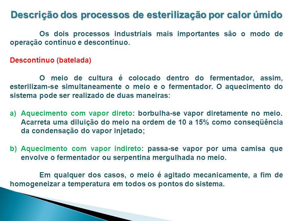 Descrição dos processos de esterilização por calor úmido Os dois processos industriais mais importantes são o modo de operação contínuo e descontínuo.