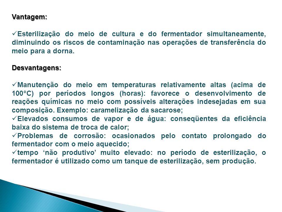 Vantagem:  Esterilização do meio de cultura e do fermentador simultaneamente, diminuindo os riscos de contaminação nas operações de transferência do