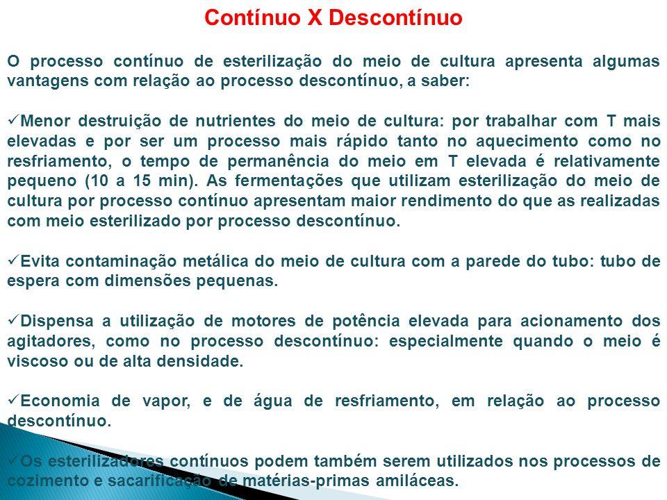 Contínuo X Descontínuo O processo contínuo de esterilização do meio de cultura apresenta algumas vantagens com relação ao processo descontínuo, a sabe