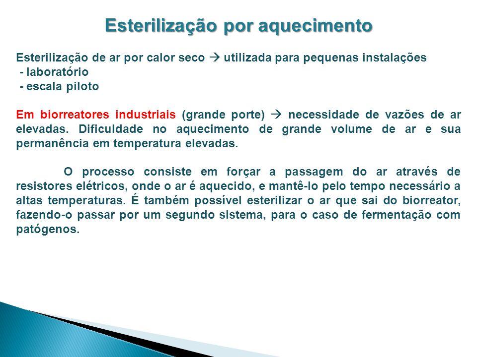 Esterilização por aquecimento Esterilização de ar por calor seco  utilizada para pequenas instalações - laboratório - escala piloto Em biorreatores i