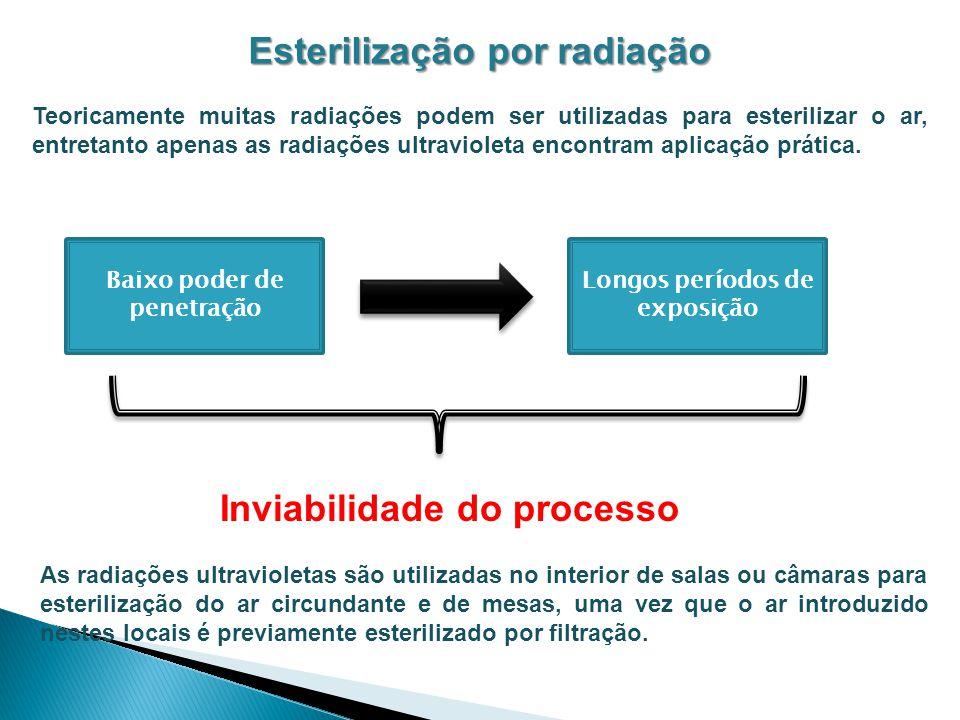 Esterilização por radiação Teoricamente muitas radiações podem ser utilizadas para esterilizar o ar, entretanto apenas as radiações ultravioleta encon