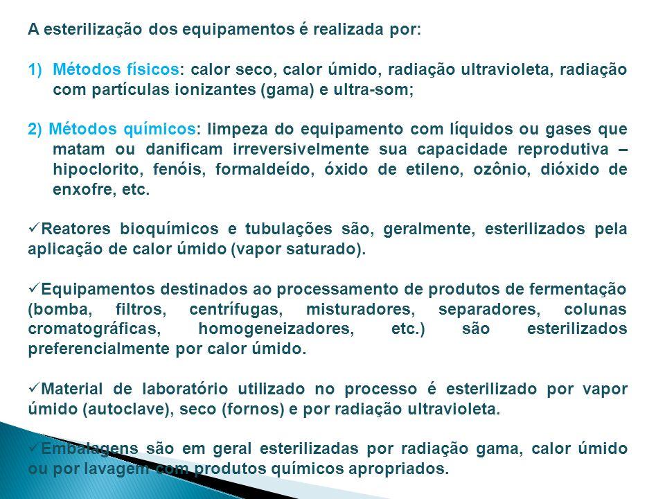 A esterilização dos equipamentos é realizada por: 1)Métodos físicos: calor seco, calor úmido, radiação ultravioleta, radiação com partículas ionizante