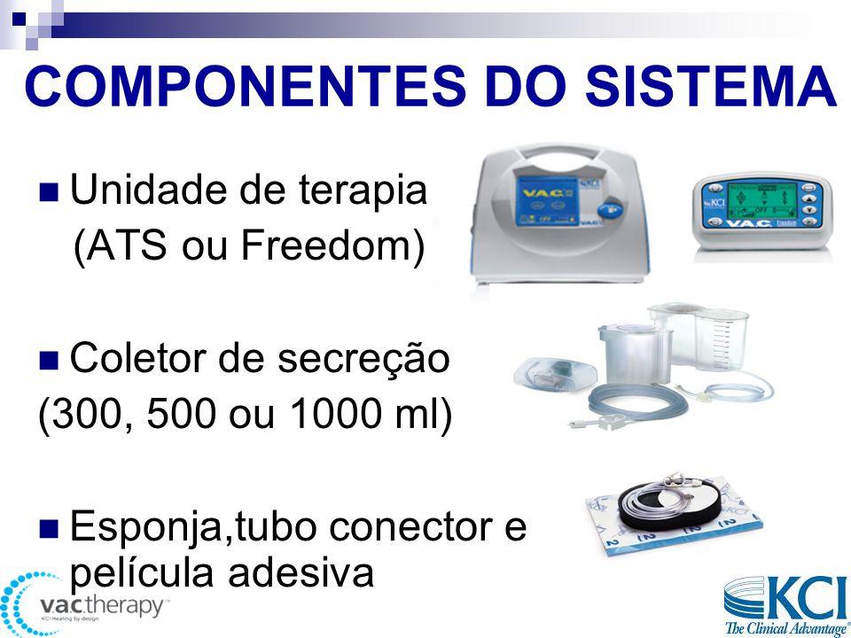 COMPONENTES DO SISTEMA  Unidade de terapia (ATS ou Freedom)  Coletor de secreção (300, 500 ou 1000 ml)  Esponja,tubo conector e película adesiva