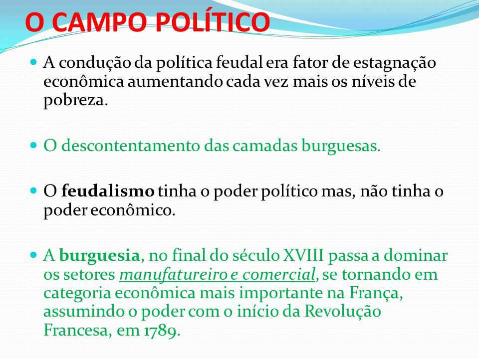 O CAMPO POLÍTICO  A condução da política feudal era fator de estagnação econômica aumentando cada vez mais os níveis de pobreza.  O descontentamento