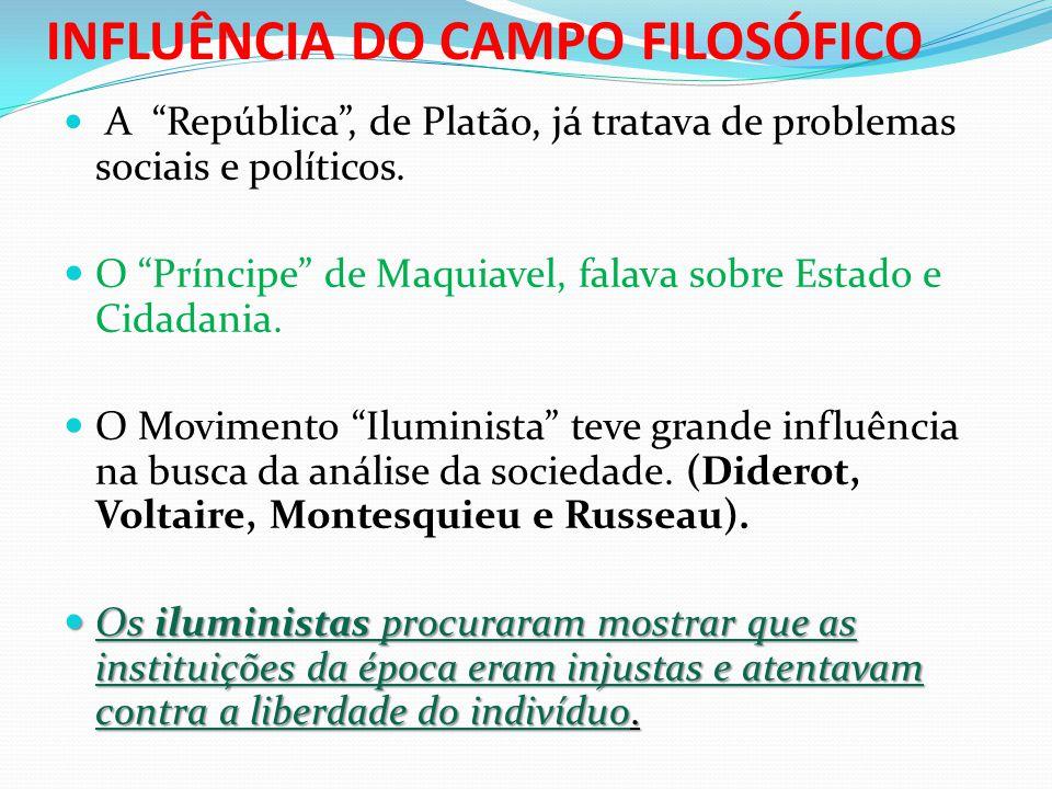 """INFLUÊNCIA DO CAMPO FILOSÓFICO  A """"República"""", de Platão, já tratava de problemas sociais e políticos.  O """"Príncipe"""" de Maquiavel, falava sobre Esta"""