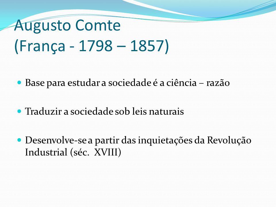 Augusto Comte (França - 1798 – 1857)  Base para estudar a sociedade é a ciência – razão  Traduzir a sociedade sob leis naturais  Desenvolve-se a pa
