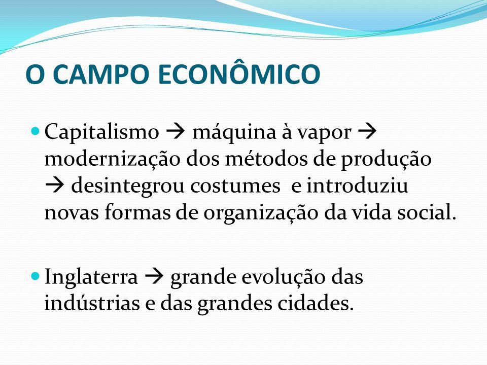 O CAMPO ECONÔMICO  Capitalismo  máquina à vapor  modernização dos métodos de produção  desintegrou costumes e introduziu novas formas de organizaç
