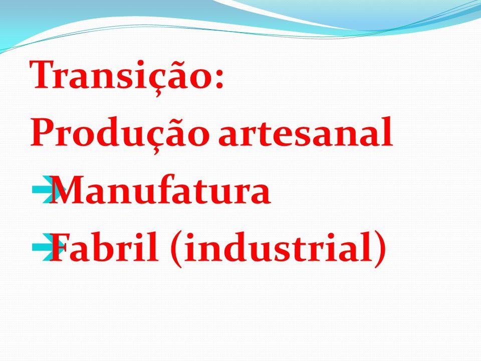 Transição: Produção artesanal  Manufatura  Fabril (industrial)