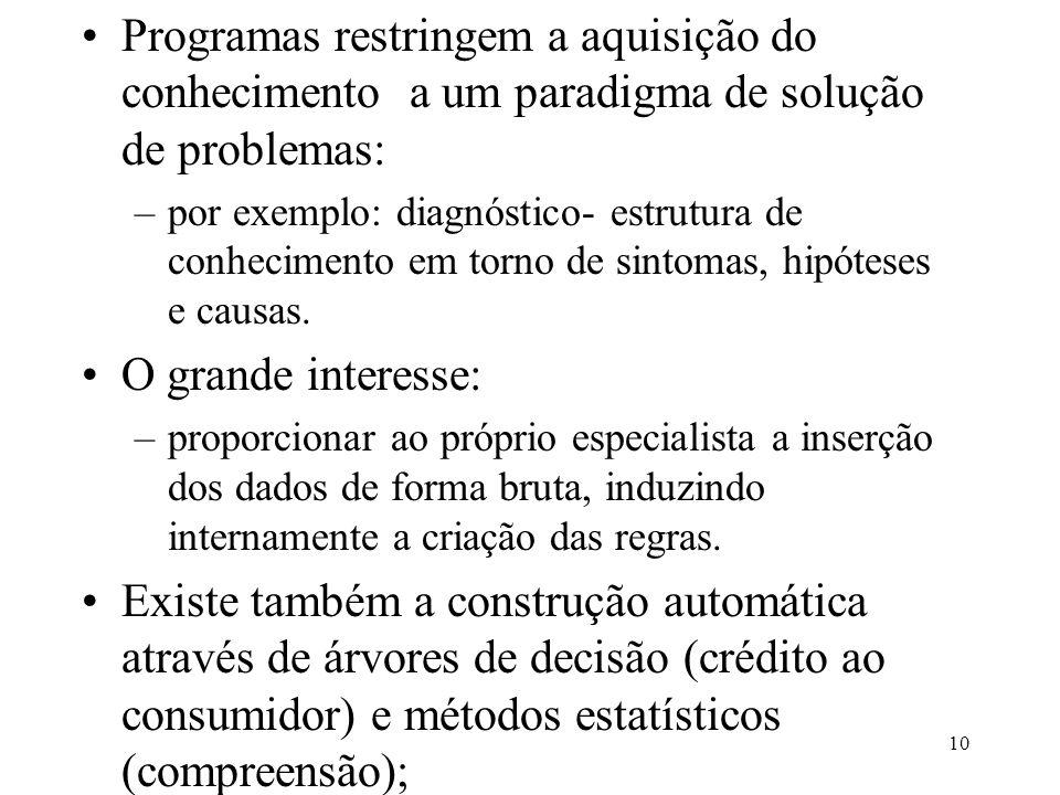 10 •Programas restringem a aquisição do conhecimento a um paradigma de solução de problemas: –por exemplo: diagnóstico- estrutura de conhecimento em torno de sintomas, hipóteses e causas.