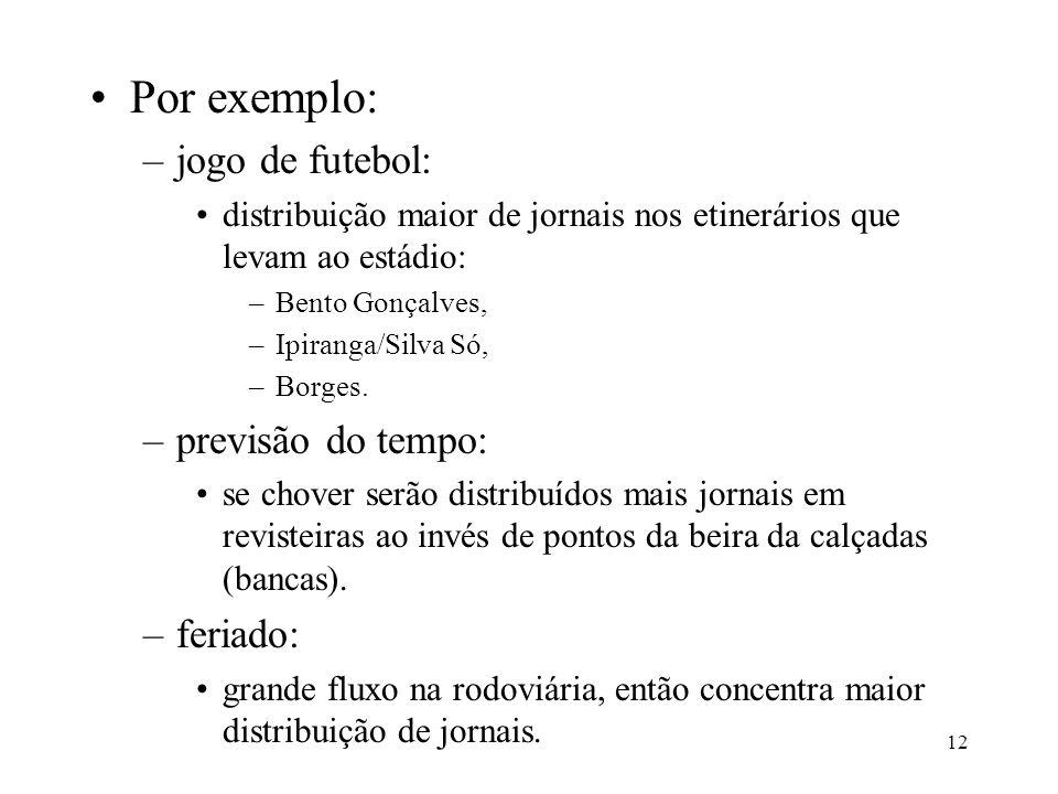 12 •Por exemplo: –jogo de futebol: •distribuição maior de jornais nos etinerários que levam ao estádio: –Bento Gonçalves, –Ipiranga/Silva Só, –Borges.