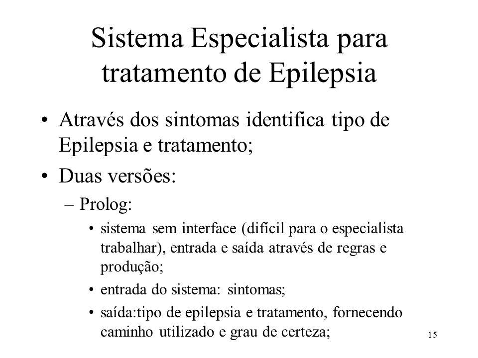 15 Sistema Especialista para tratamento de Epilepsia •Através dos sintomas identifica tipo de Epilepsia e tratamento; •Duas versões: –Prolog: •sistema
