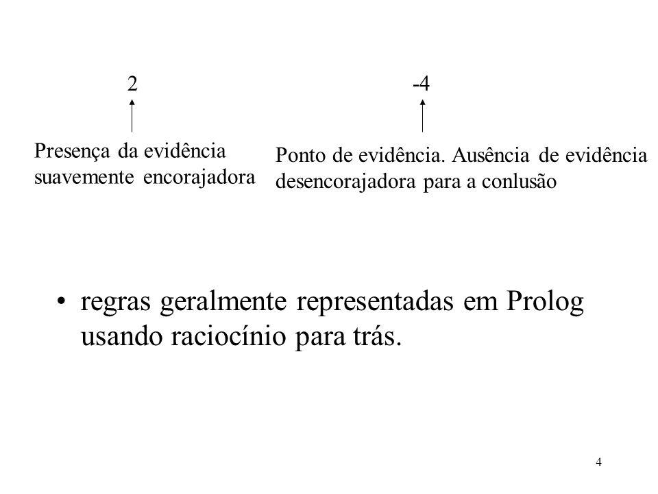 4 2 -4 •regras geralmente representadas em Prolog usando raciocínio para trás. Presença da evidência suavemente encorajadora Ponto de evidência. Ausên